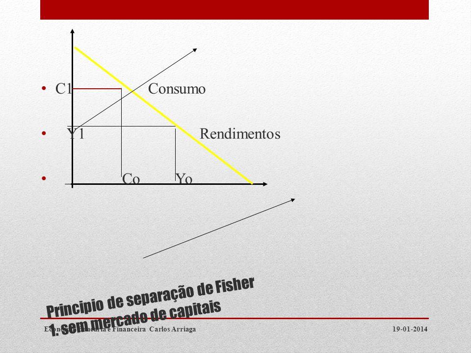 Principio de separação de Fisher 1. sem mercado de capitais