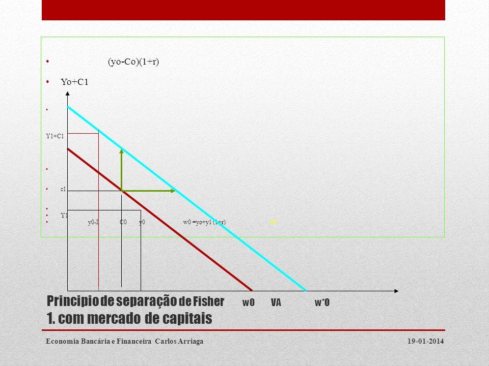 Principio de separação de Fisher w0 VA w*O 1. com mercado de capitais