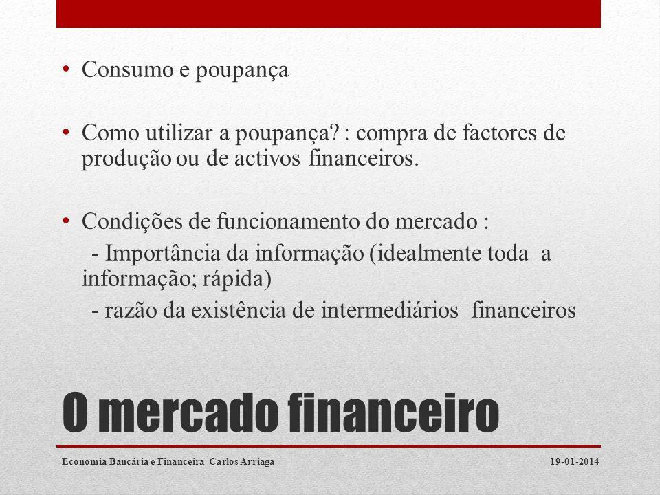 O mercado financeiro Consumo e poupança