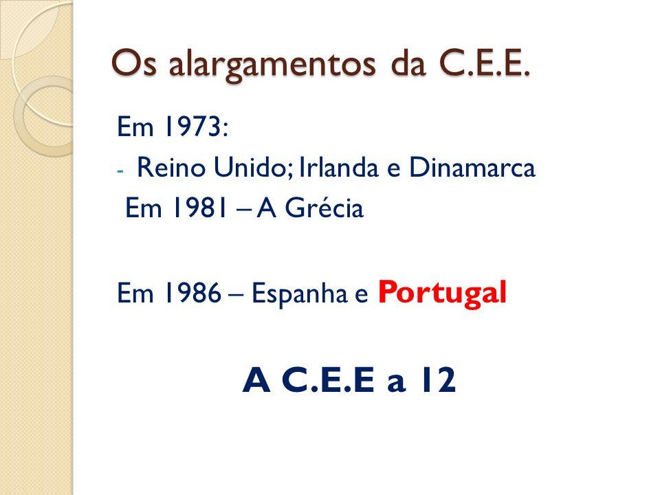 Os alargamentos da C.E.E. A C.E.E a 12 Em 1973:
