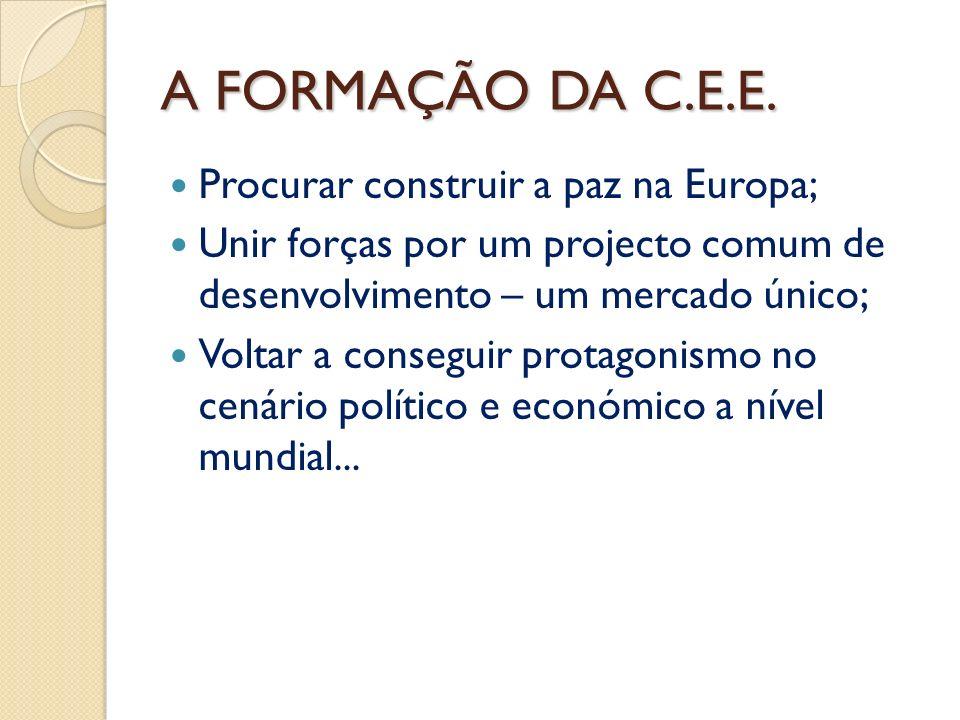 A FORMAÇÃO DA C.E.E. Procurar construir a paz na Europa;