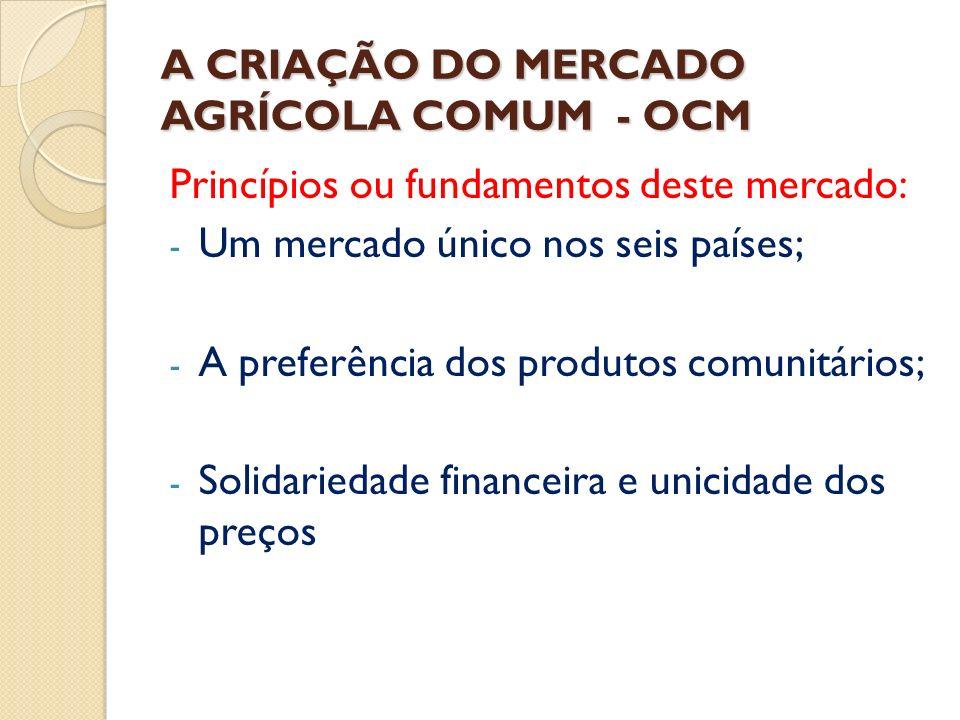A CRIAÇÃO DO MERCADO AGRÍCOLA COMUM - OCM
