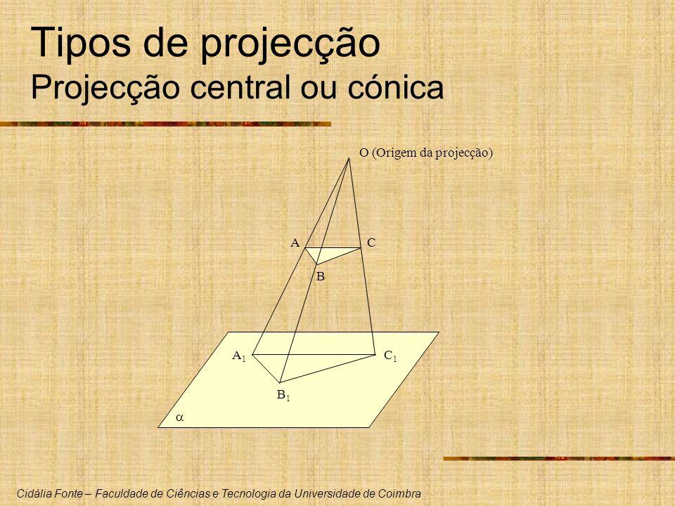 Tipos de projecção Projecção central ou cónica