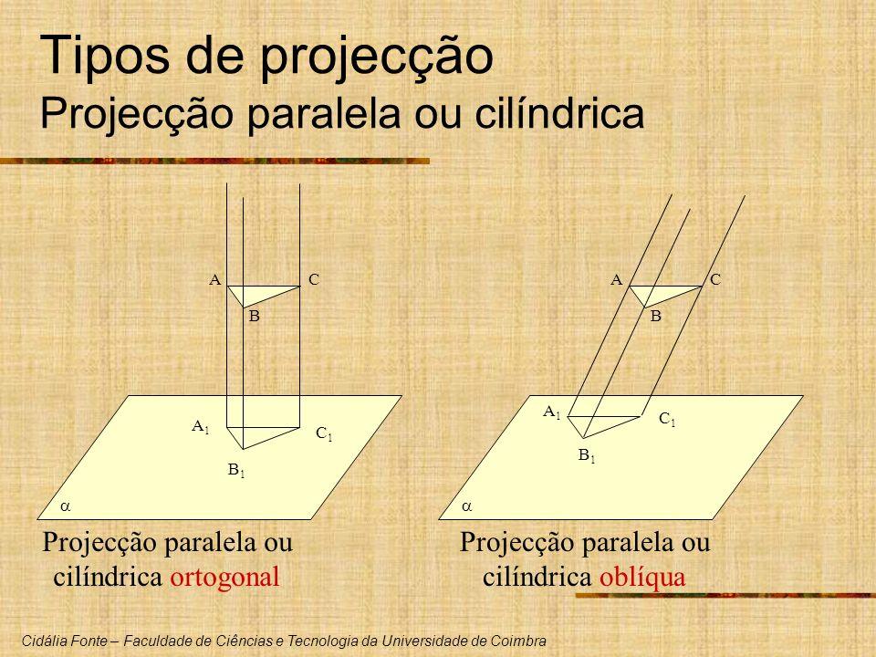 Tipos de projecção Projecção paralela ou cilíndrica