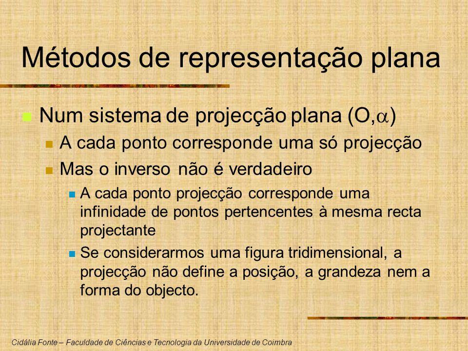 Métodos de representação plana
