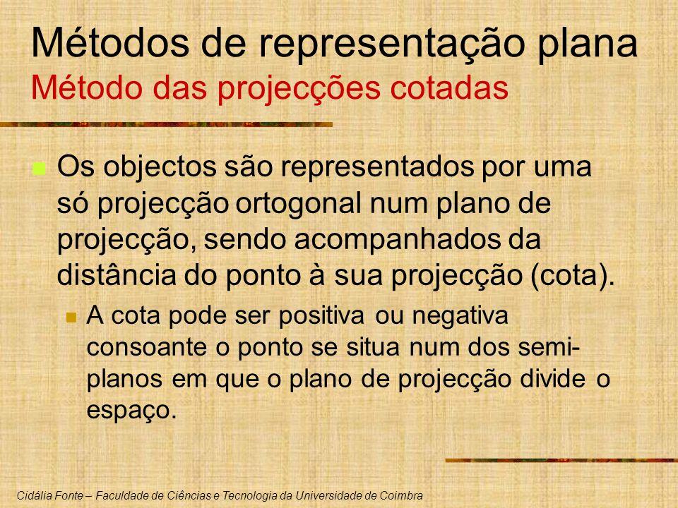 Métodos de representação plana Método das projecções cotadas