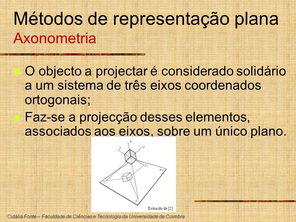 Métodos de representação plana Axonometria
