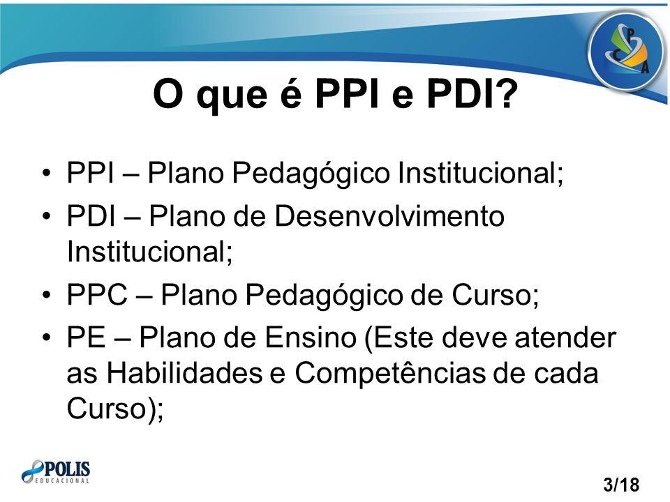 O que é PPI e PDI PPI – Plano Pedagógico Institucional;
