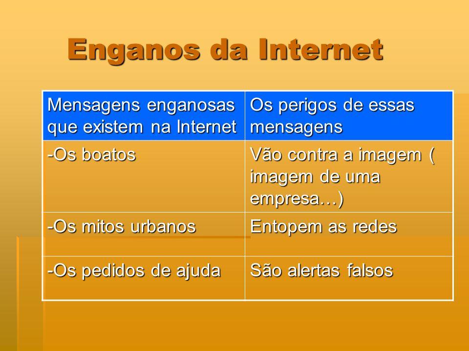 Enganos da Internet Mensagens enganosas que existem na Internet