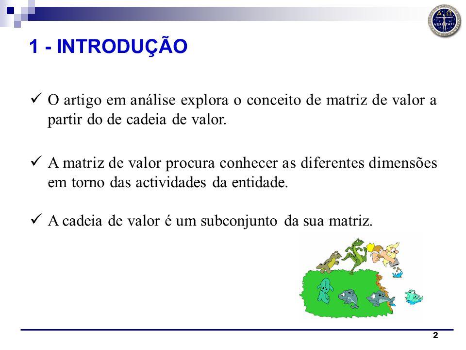 1 - INTRODUÇÃO O artigo em análise explora o conceito de matriz de valor a partir do de cadeia de valor.
