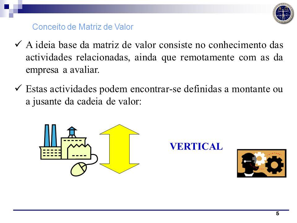 Conceito de Matriz de Valor