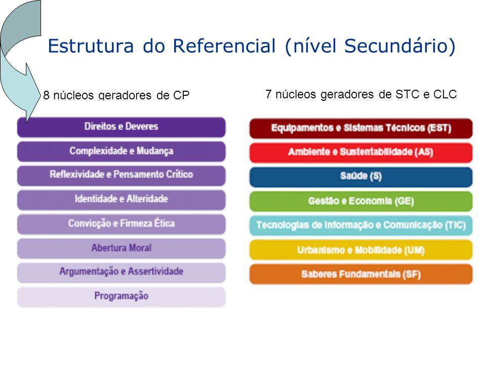 Estrutura do Referencial (nível Secundário)