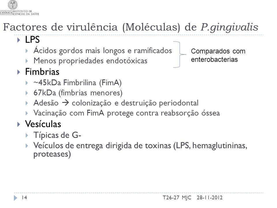 Factores de virulência (Moléculas) de P.gingivalis