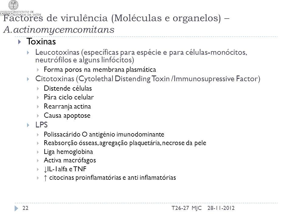 Factores de virulência (Moléculas e organelos) –A.actinomycemcomitans