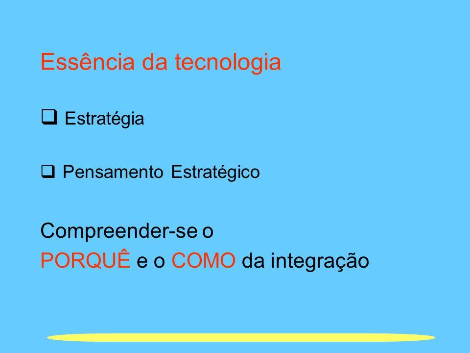 Essência da tecnologia