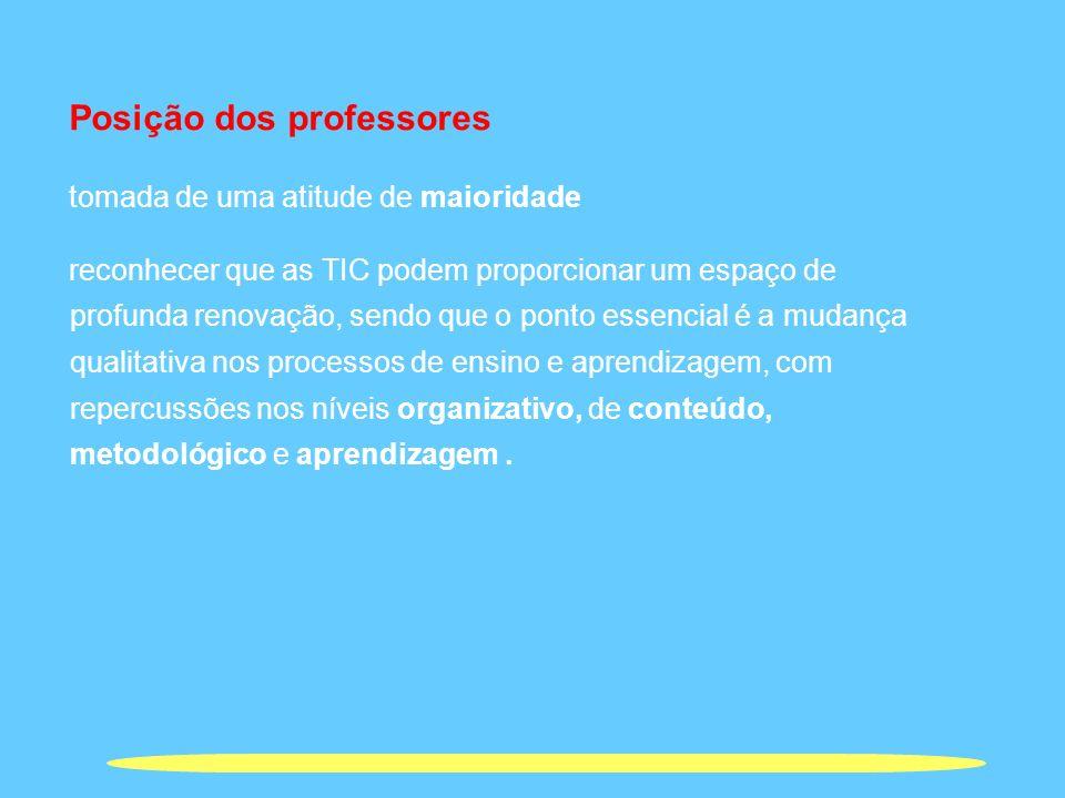 Posição dos professores