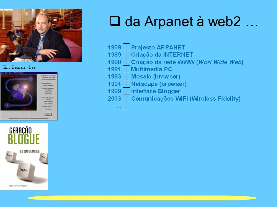 Tim Berners -Lee da Arpanet à web2 …