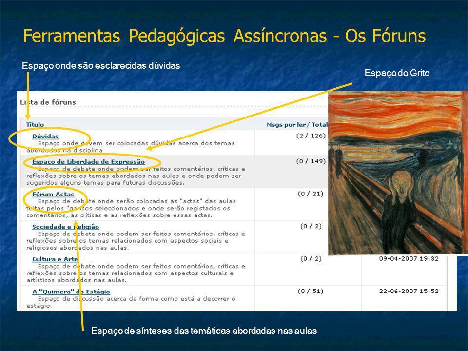 Ferramentas Pedagógicas Assíncronas - Os Fóruns