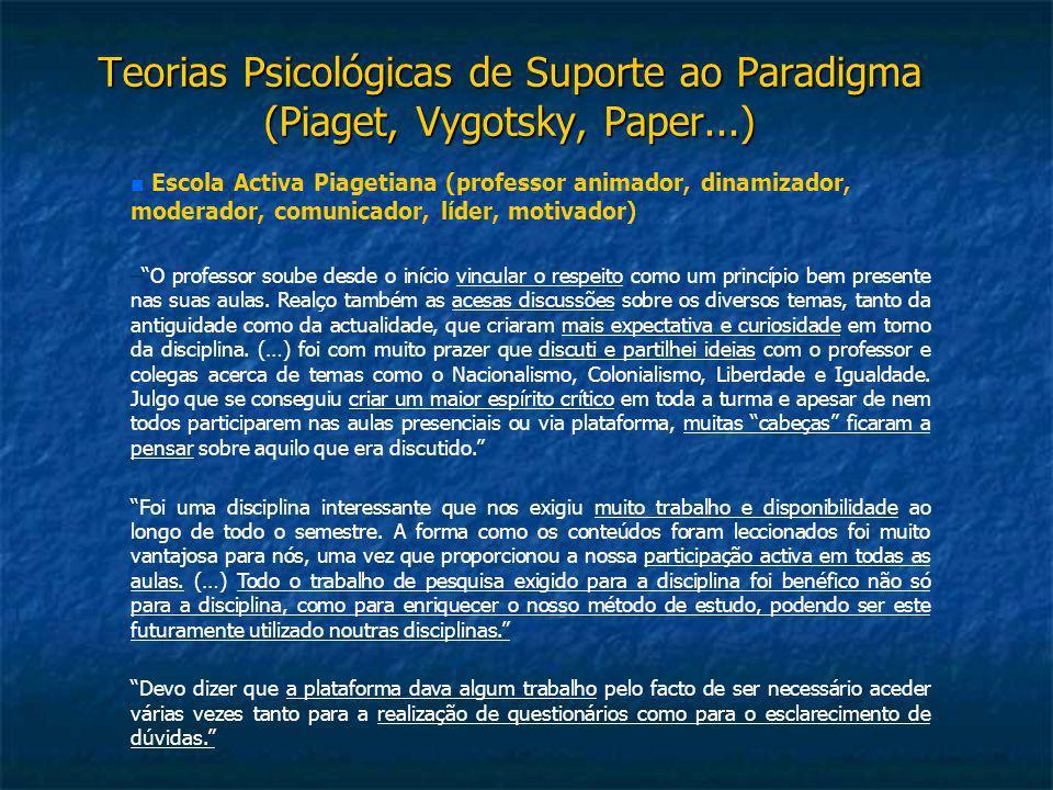 Teorias Psicológicas de Suporte ao Paradigma (Piaget, Vygotsky, Paper