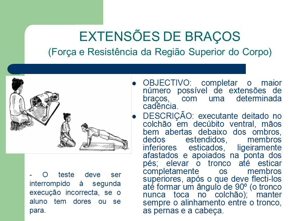 EXTENSÕES DE BRAÇOS (Força e Resistência da Região Superior do Corpo)