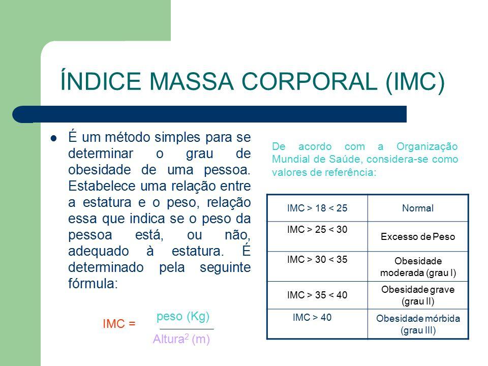 ÍNDICE MASSA CORPORAL (IMC)