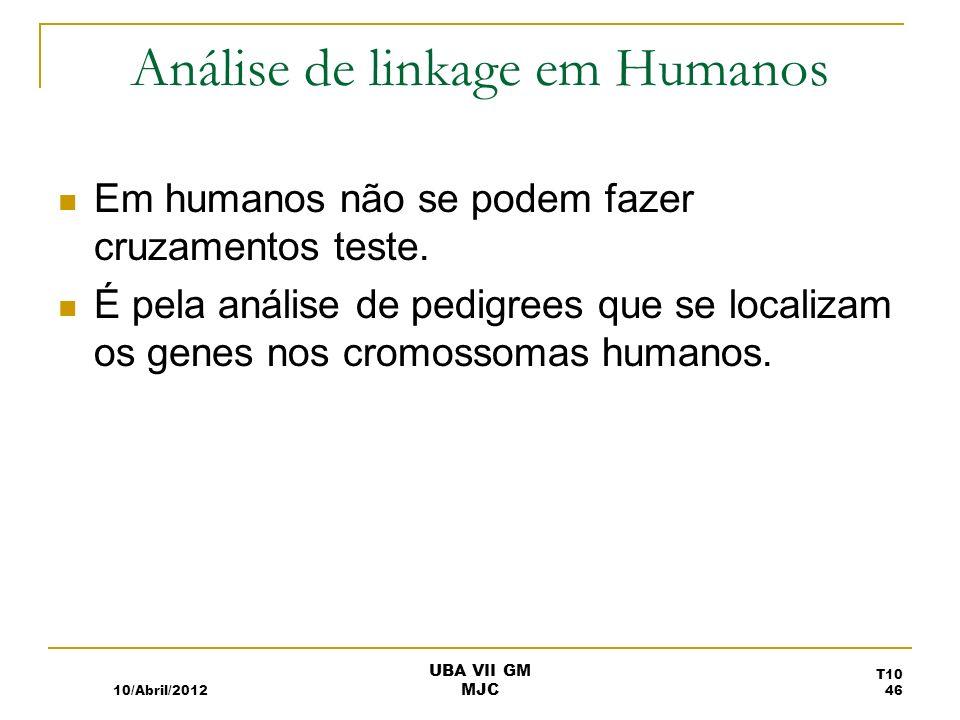 Análise de linkage em Humanos