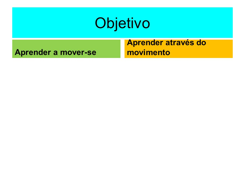 Objetivo Aprender a mover-se Aprender através do movimento