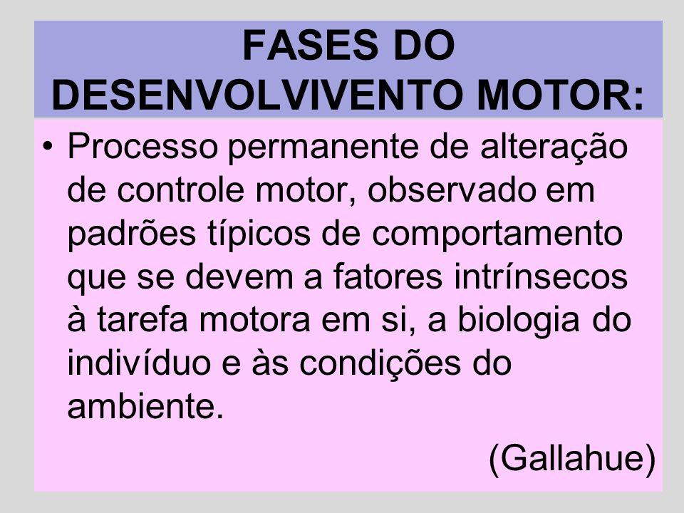 FASES DO DESENVOLVIVENTO MOTOR: