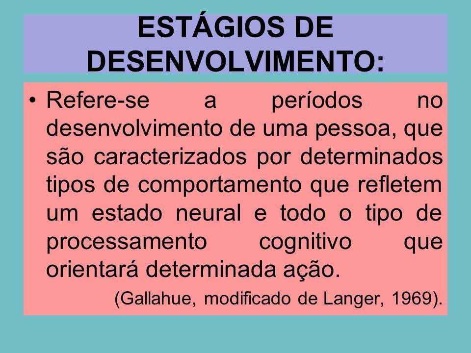 ESTÁGIOS DE DESENVOLVIMENTO: