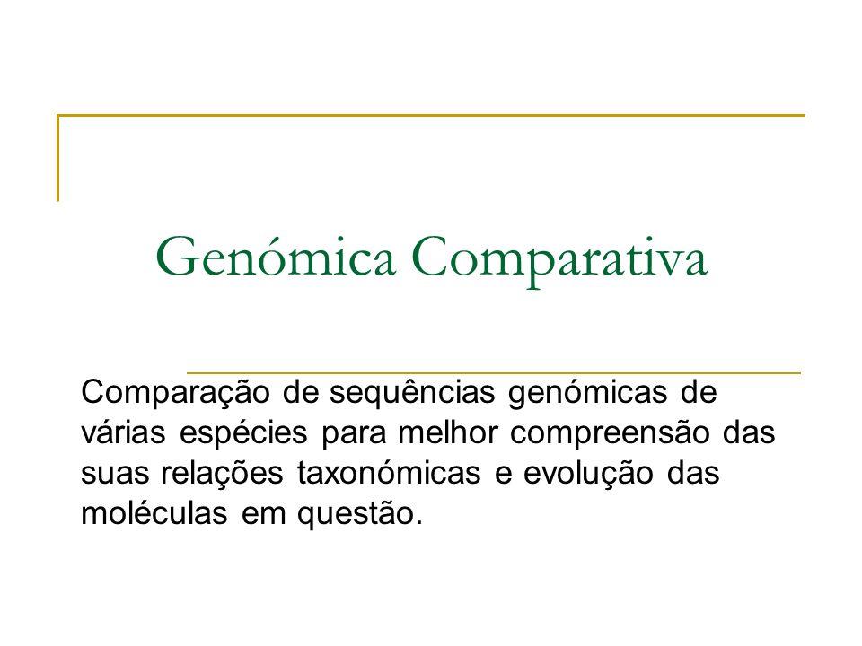 Genómica Comparativa