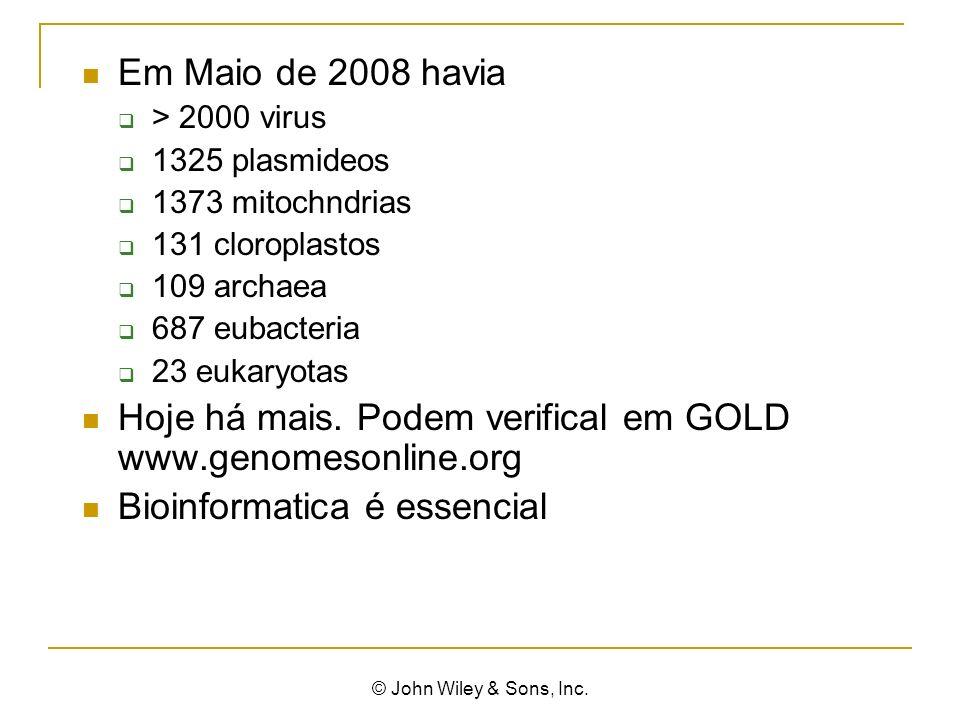 Hoje há mais. Podem verifical em GOLD www.genomesonline.org