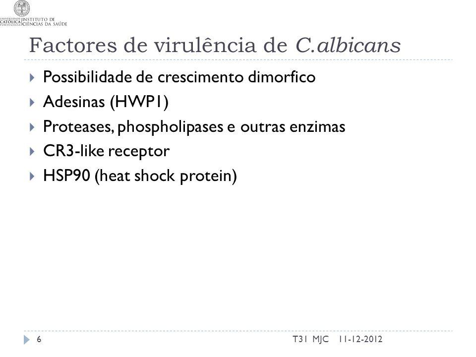 Factores de virulência de C.albicans