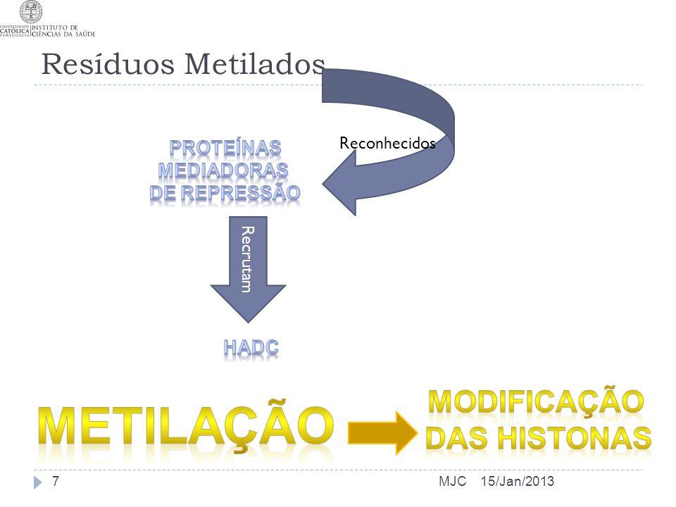 Metilação Resíduos Metilados Modificação das histonas PROTEÍNAS