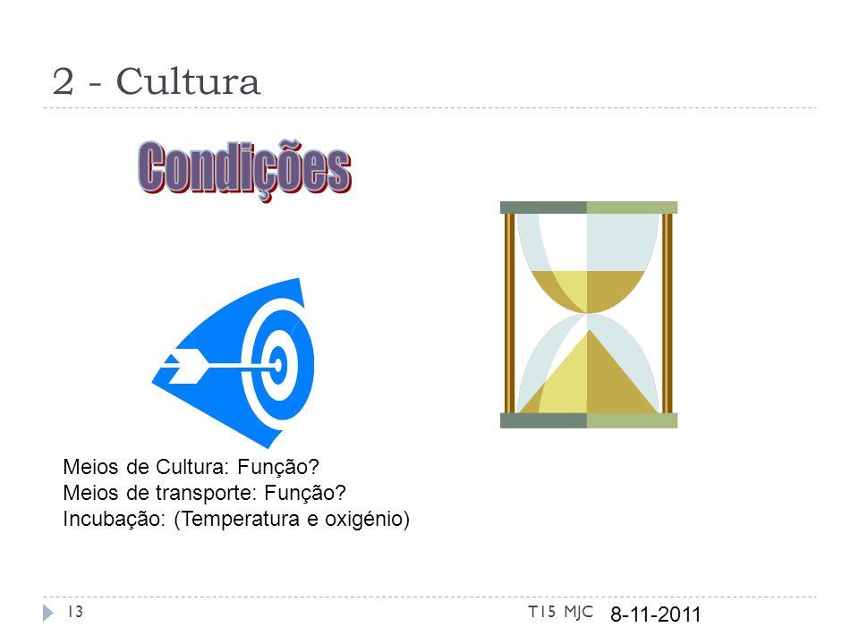 Condições 2 - Cultura Meios de Cultura: Função