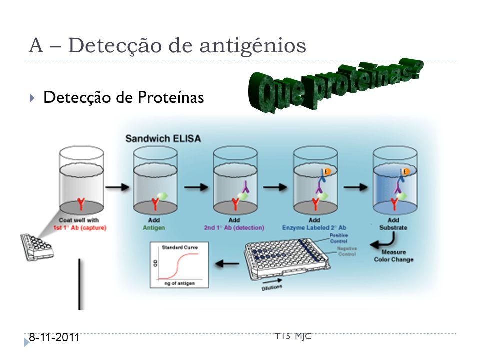 A – Detecção de antigénios