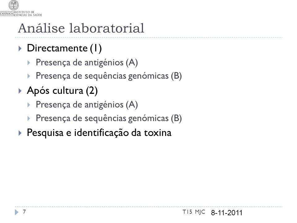 Análise laboratorial Directamente (1) Após cultura (2)