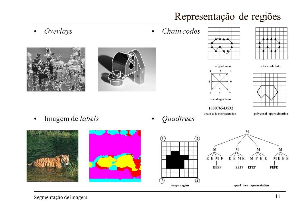 Representação de regiões