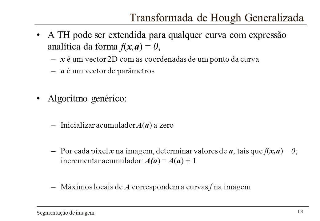 Transformada de Hough Generalizada
