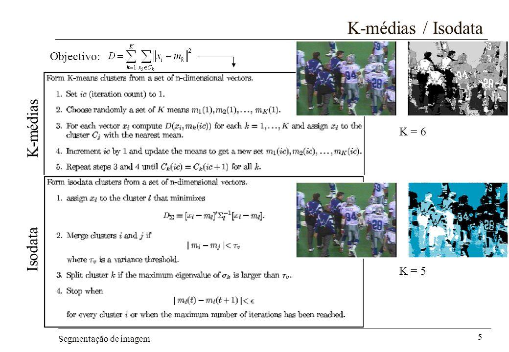 K-médias / Isodata K-médias Isodata Objectivo: K = 6 K = 5