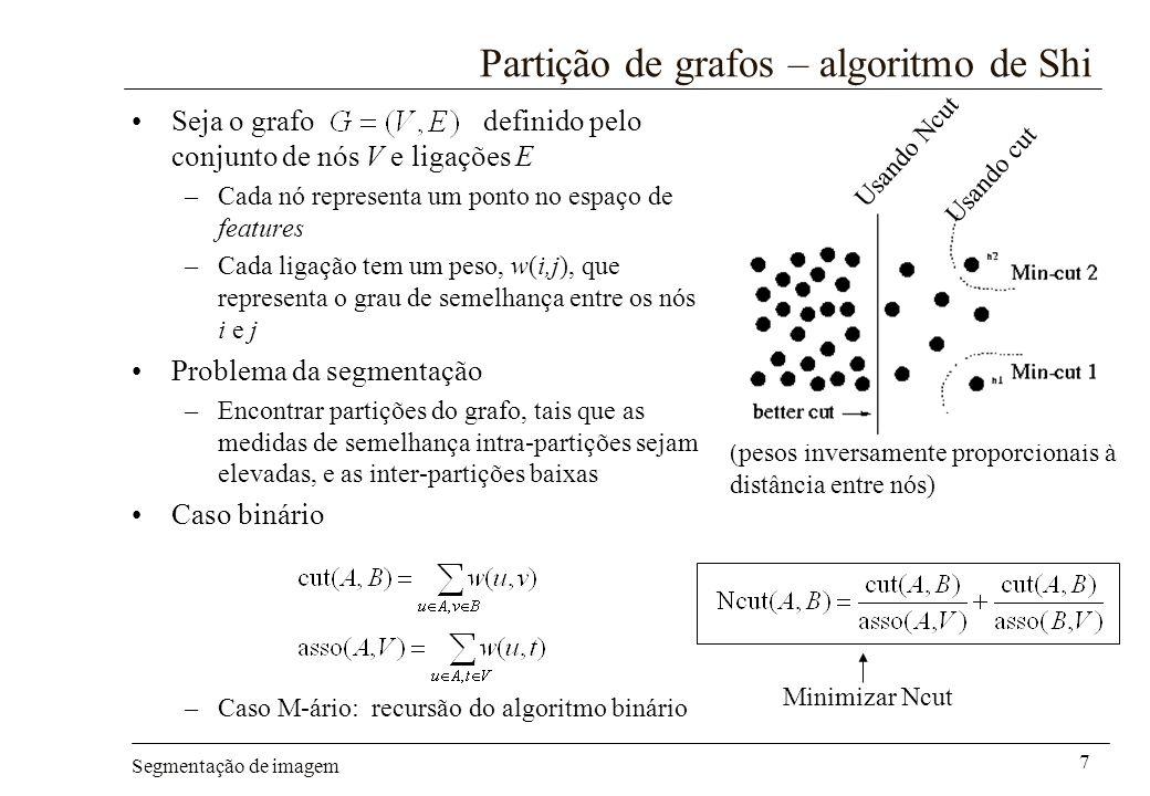 Partição de grafos – algoritmo de Shi