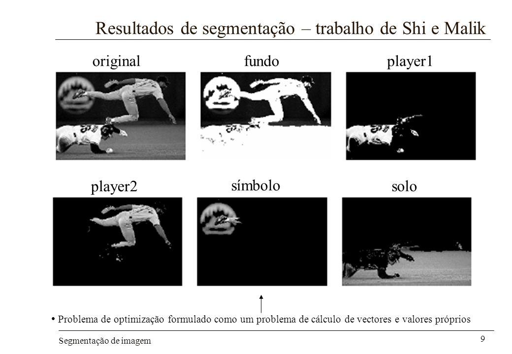 Resultados de segmentação – trabalho de Shi e Malik