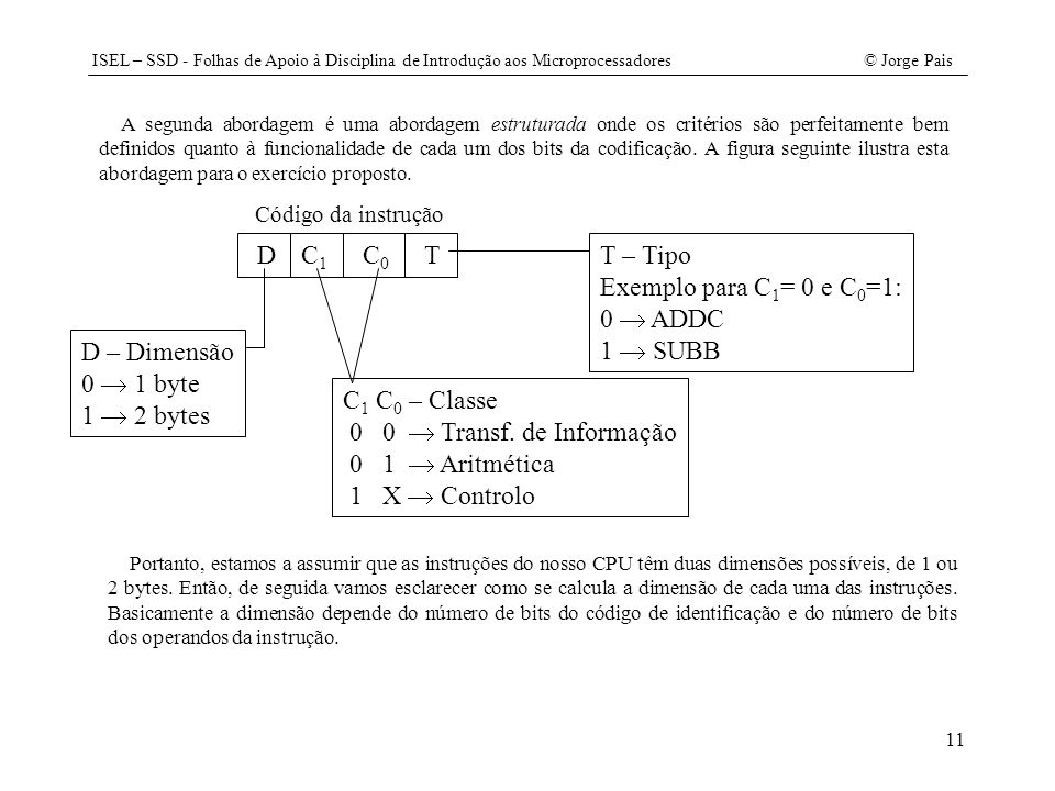 D C1 C0 T D – Dimensão 0  1 byte 1  2 bytes C1 C0 – Classe