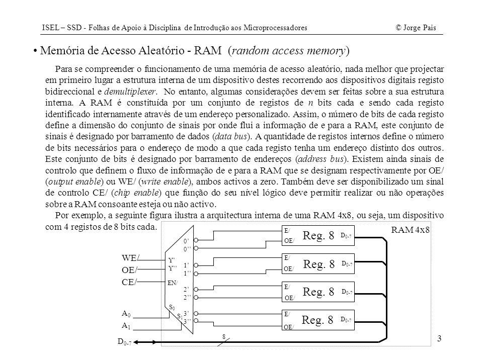 Memória de Acesso Aleatório - RAM (random access memory)