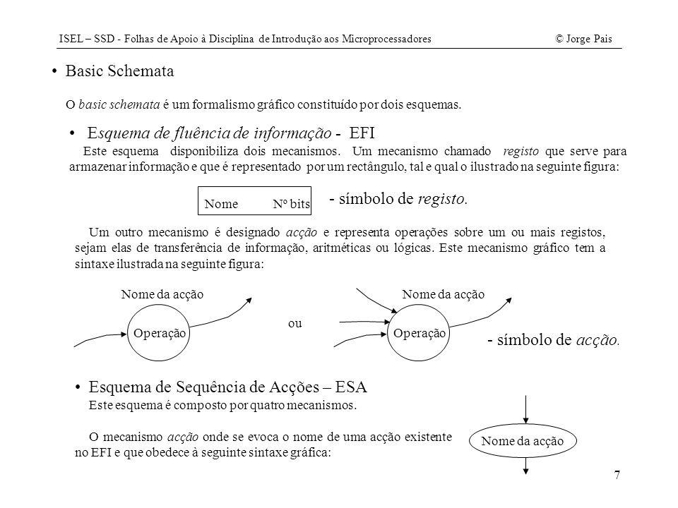 Esquema de fluência de informação - EFI