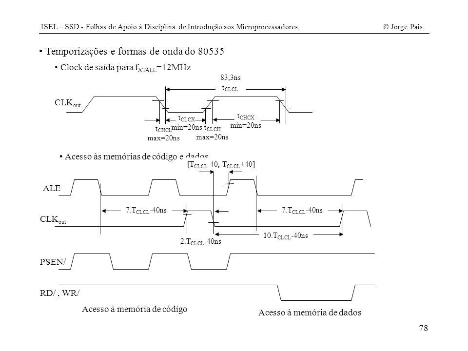 Temporizações e formas de onda do 80535