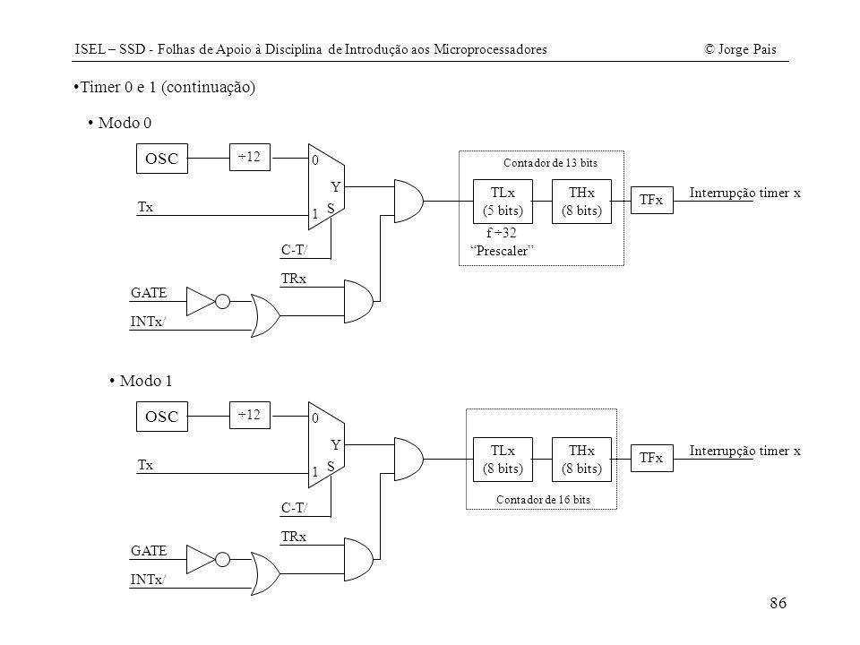 Timer 0 e 1 (continuação) Modo 0 OSC Modo 1 OSC ÷12 Y TLx (5 bits) THx