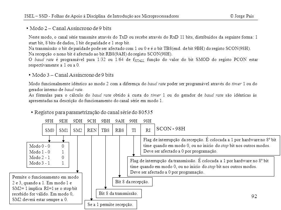 Modo 2 – Canal Assíncrono de 9 bits