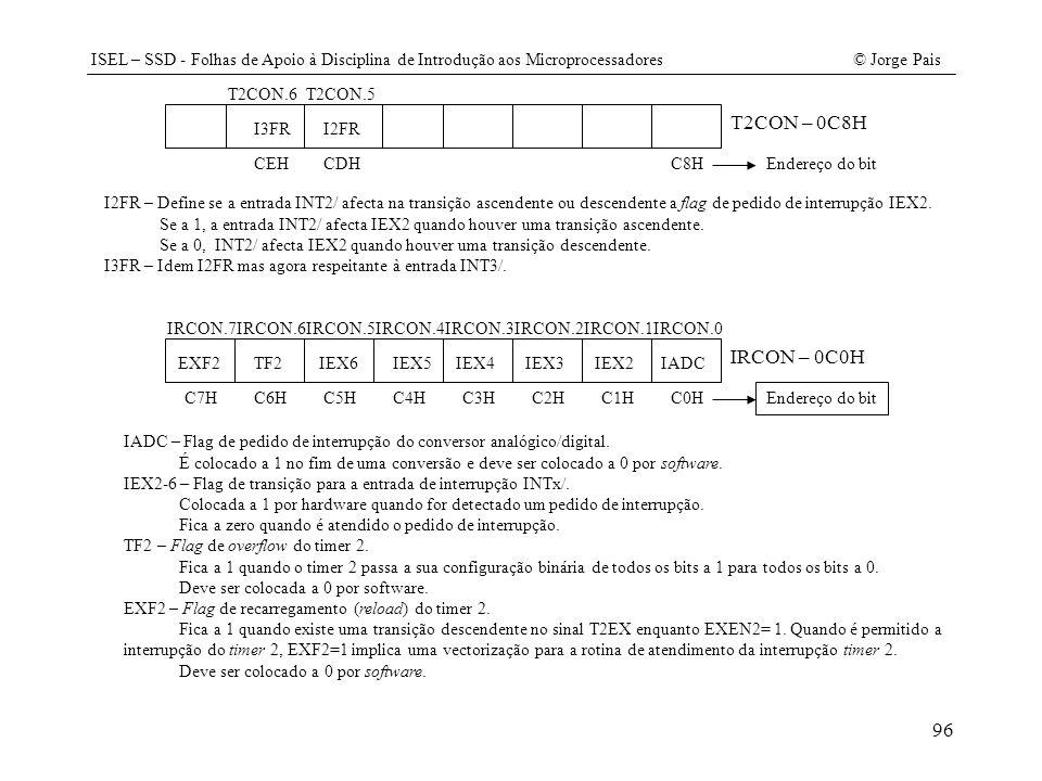 T2CON – 0C8H IRCON – 0C0H T2CON.6 T2CON.5 I3FR I2FR CEH CDH C8H