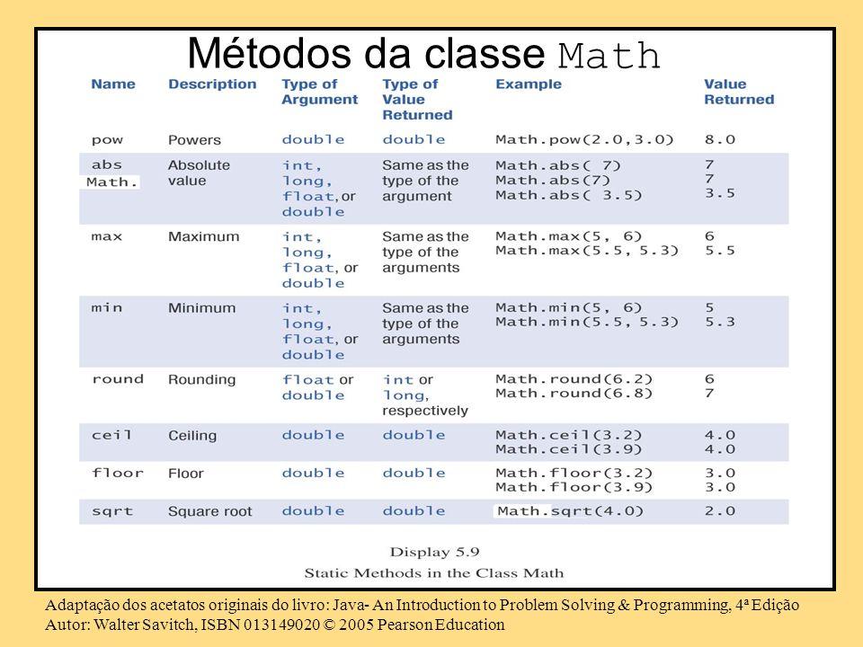 Métodos da classe Math Adaptação dos acetatos originais do livro: Java- An Introduction to Problem Solving & Programming, 4ª Edição.
