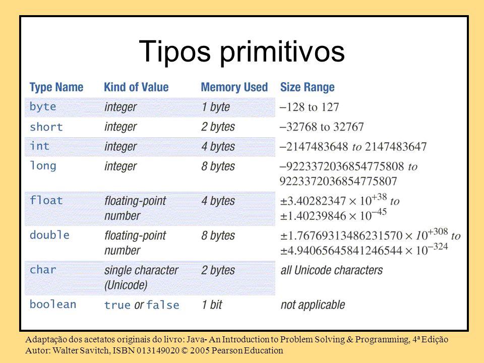 Tipos primitivos Adaptação dos acetatos originais do livro: Java- An Introduction to Problem Solving & Programming, 4ª Edição.